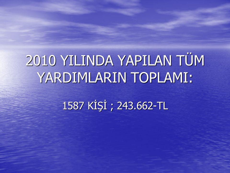 2010 YILINDA YAPILAN TÜM YARDIMLARIN TOPLAMI: 1587 KİŞİ ; 243.662-TL
