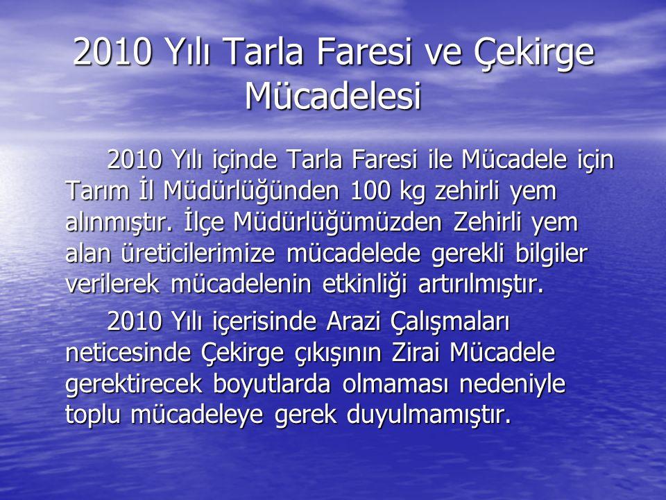2010 Yılı Tarla Faresi ve Çekirge Mücadelesi 2010 Yılı içinde Tarla Faresi ile Mücadele için Tarım İl Müdürlüğünden 100 kg zehirli yem alınmıştır. İlç