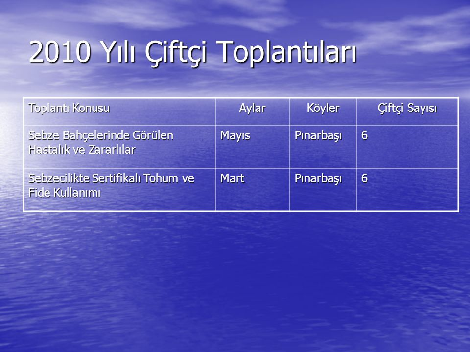 2010 Yılı Aspir Demostrasyonu Pınarbaşı Kasabasında Targel Personeli Serap YÜCELAY tarafından 25 dekar alanda Aspir bitkisi ektirilerek Bölge Şartlarına Uyumu,verimi ve hasat zamanları hakkında Sonuç Demostrasyonu uygulanmıştır.