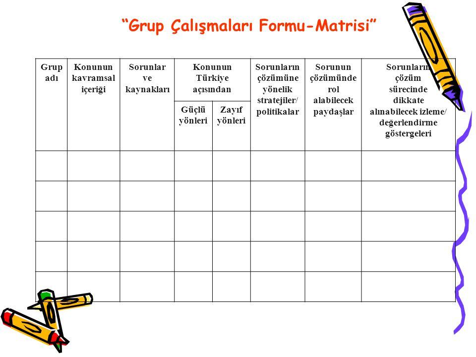 """""""Grup Çalışmaları Formu-Matrisi"""" Grup adı Konunun kavramsal içeriği Sorunlar ve kaynakları Konunun Türkiye açısından Sorunların çözümüne yönelik strat"""