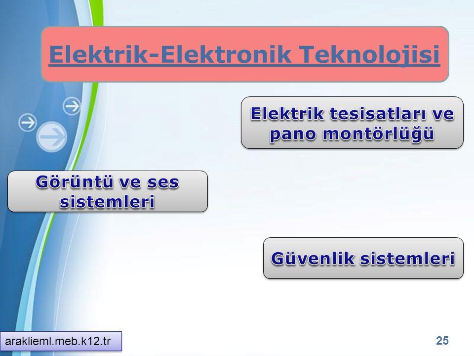 Powerpoint Templates 24 Elektrik-Elektronik Teknolojisi Elektrik-elektronik Teknolojisi sektörü firmaları, hizmetleri ile ülke ekonomisine maddi gelir