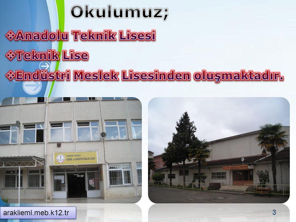 Powerpoint Templates 2 MESLEKİ VE TEKNİK EĞİTİM araklieml.meb.k12.tr