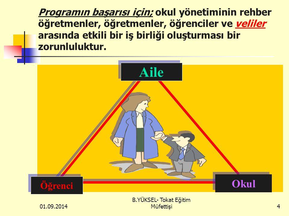"""01.09.2014 B.YÜKSEL- Tokat Eğitim Müfettişi3 PROGRAMLARIMIZI TANIYALIM Programlarımız: MK Atatürk'ün göstermiş olduğu"""" Çağdaş medeniyet seviyesinin üz"""