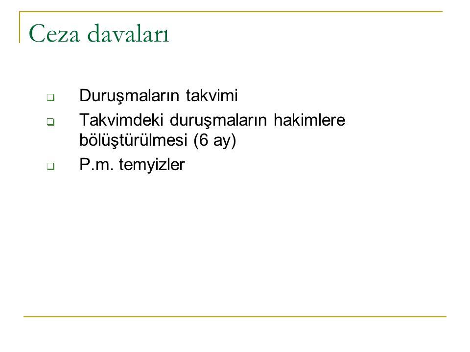 Ceza davaları  Duruşmaların takvimi  Takvimdeki duruşmaların hakimlere bölüştürülmesi (6 ay)  P.m.