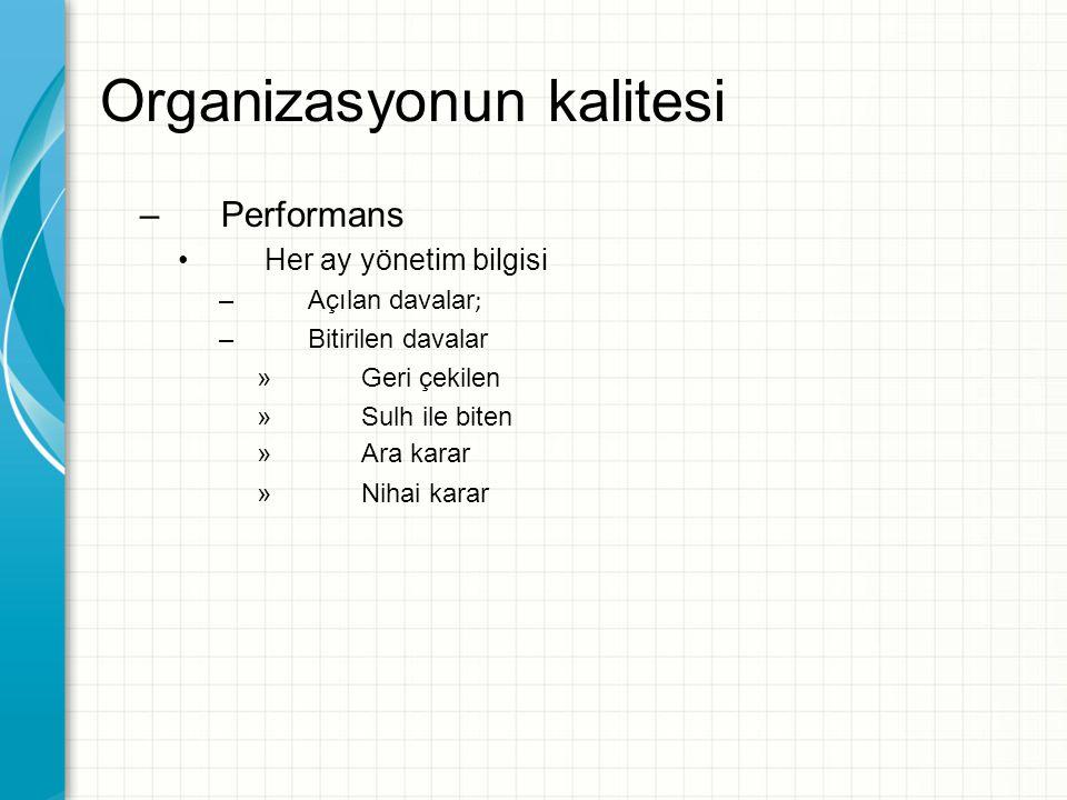 Organizasyonun kalitesi –Performans Her ay yönetim bilgisi –Açılan davalar ; –Bitirilen davalar »Geri çekilen »Sulh ile biten »Ara karar »Nihai karar