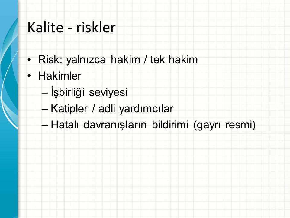 Kalite - riskler Risk: yalnızca hakim / tek hakim Hakimler –İşbirliği seviyesi –Katipler / adli yardımcılar –Hatalı davranışların bildirimi (gayrı res