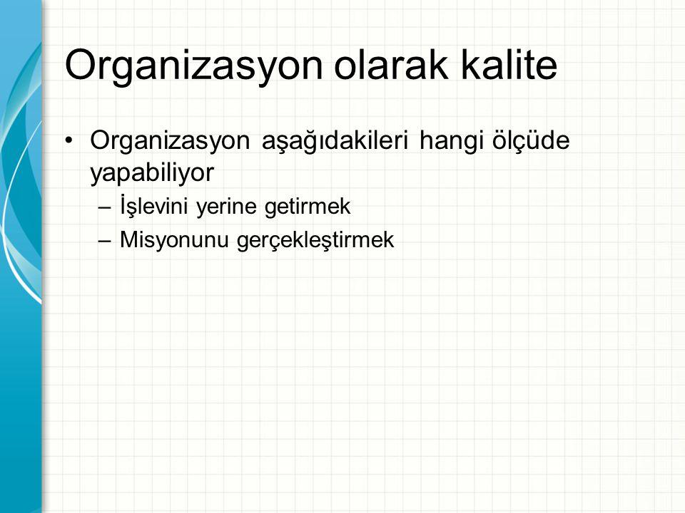 Organizasyon olarak kalite Organizasyon aşağıdakileri hangi ölçüde yapabiliyor –İşlevini yerine getirmek –Misyonunu gerçekleştirmek