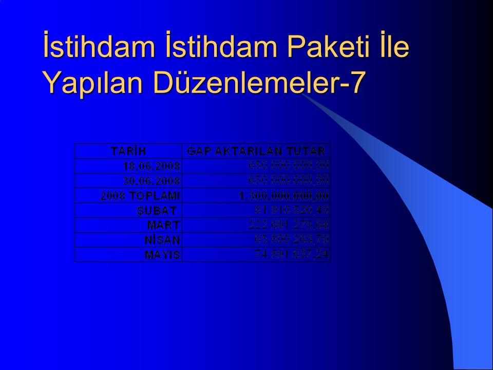 İstihdam İstihdam Paketi İle Yapılan Düzenlemeler-7