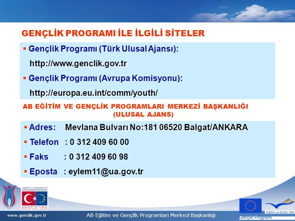 9/1/201410 www.genclik.gov.tr AB Eğitim ve Gençlik Programları Merkezi Başkanlığı GENÇLİK PROGRAMI İLE İLGİLİ SİTELER  Gençlik Programı (Türk Ulusal Ajansı): http://www.genclik.gov.tr http://www.genclik.gov.tr  Gençlik Programı (Avrupa Komisyonu): http://europa.eu.int/comm/youth/ AB EĞİTİM VE GENÇLİK PROGRAMLARI MERKEZİ BAŞKANLIĞI (ULUSAL AJANS) Mevlana Bulvarı No:181 06520 Balgat/ANKARA  Adres: Mevlana Bulvarı No:181 06520 Balgat/ANKARA  Telefon : 0 312 409 60 00  Faks : 0 312 409 60 98  Eposta : eylem11@ua.gov.tr
