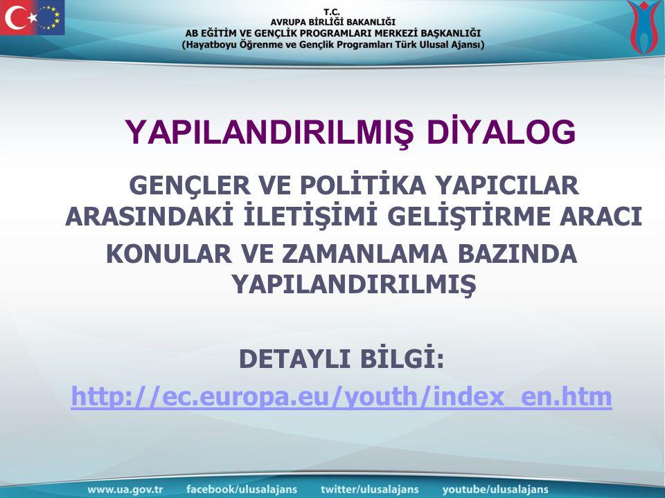 YAPILANDIRILMIŞ DİYALOG GENÇLER VE POLİTİKA YAPICILAR ARASINDAKİ İLETİŞİMİ GELİŞTİRME ARACI KONULAR VE ZAMANLAMA BAZINDA YAPILANDIRILMIŞ DETAYLI BİLGİ: http://ec.europa.eu/youth/index_en.htm