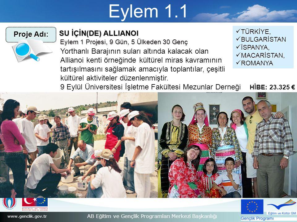 www.genclik.gov.tr AB Eğitim ve Gençlik Programları Merkezi Başkanlığı Eylem 1.1 SU İÇİN(DE) ALLIANOI Yorthanlı Barajının suları altında kalacak olan