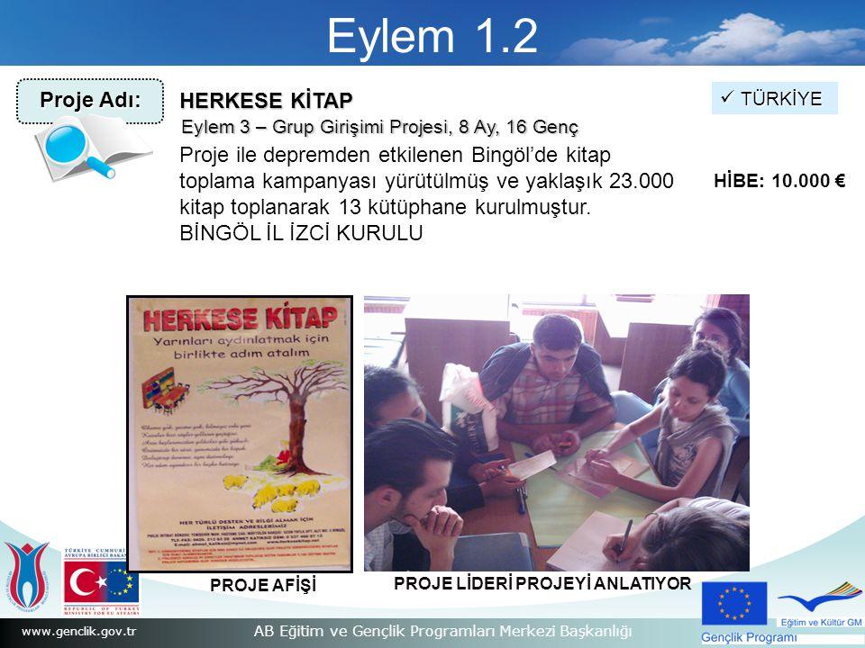 www.genclik.gov.tr AB Eğitim ve Gençlik Programları Merkezi Başkanlığı Eylem 1.2 PROJE AFİŞİ HERKESE KİTAP Proje ile depremden etkilenen Bingöl'de kit