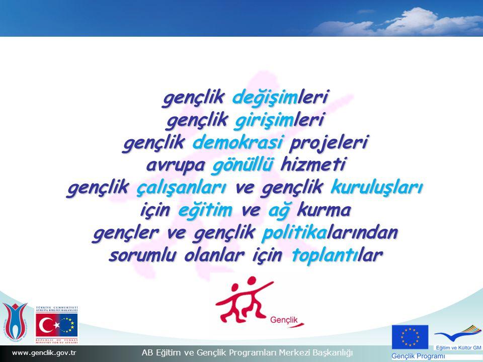 www.genclik.gov.tr AB Eğitim ve Gençlik Programları Merkezi Başkanlığı gençlik değişimleri gençlik girişimleri gençlik demokrasi projeleri avrupa gönü