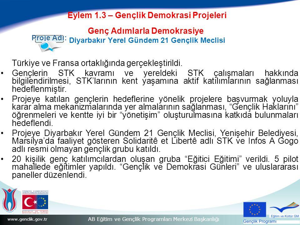 www.genclik.gov.tr AB Eğitim ve Gençlik Programları Merkezi Başkanlığı Türkiye ve Fransa ortaklığında gerçekleştirildi.