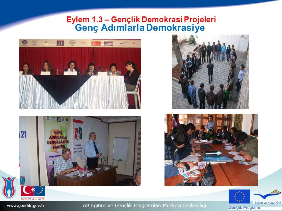 www.genclik.gov.tr AB Eğitim ve Gençlik Programları Merkezi Başkanlığı Eylem 1.3 – Gençlik Demokrasi Projeleri Genç Adımlarla Demokrasiye