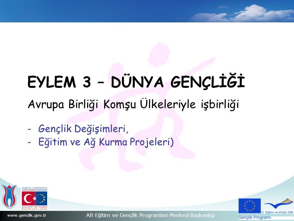 www.genclik.gov.tr AB Eğitim ve Gençlik Programları Merkezi Başkanlığı EYLEM 3 – DÜNYA GENÇLİĞİ Avrupa Birliği Komşu Ülkeleriyle işbirliği -Gençlik Değişimleri, -Eğitim ve Ağ Kurma Projeleri)