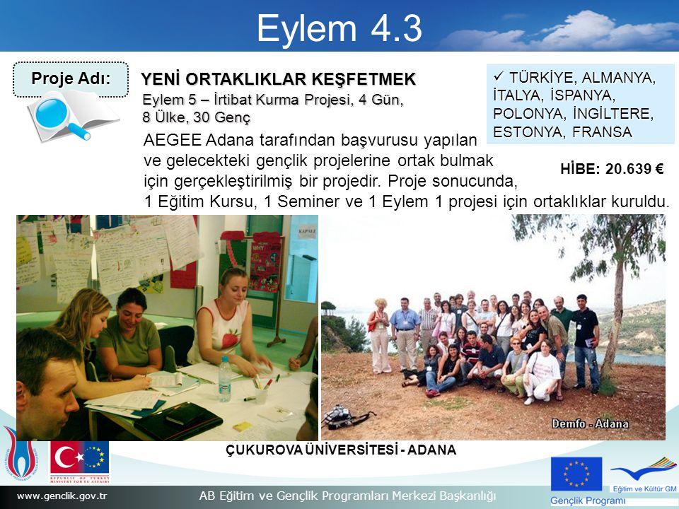 www.genclik.gov.tr AB Eğitim ve Gençlik Programları Merkezi Başkanlığı Eylem 4.3 ÇUKUROVA ÜNİVERSİTESİ - ADANA YENİ ORTAKLIKLAR KEŞFETMEK AEGEE Adana tarafından başvurusu yapılan ve gelecekteki gençlik projelerine ortak bulmak için gerçekleştirilmiş bir projedir.
