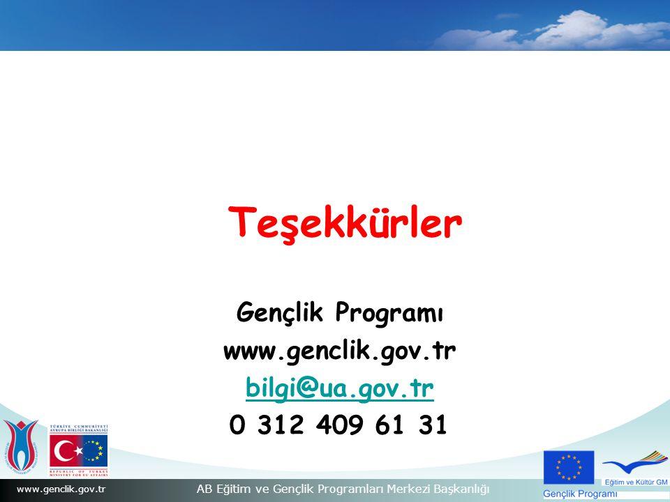 AB Eğitim ve Gençlik Programları Merkezi Başkanlığı Gençlik Programı www.genclik.gov.tr bilgi@ua.gov.tr 0 312 409 61 31 Teşekkürler