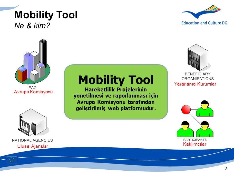43 Mobility Tool Katılımcının Yararlanıcıya rapor göndermesi  Rapor kabul edilmezse neden kabul edilmediğine dair mesaj gönderilebilir.