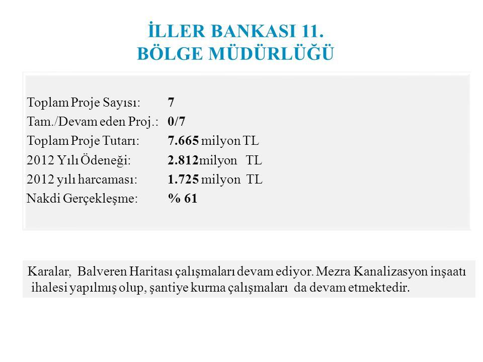 İLLER BANKASI 11.
