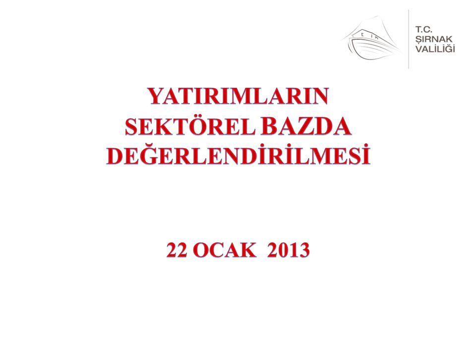 TOPLAM PROJE TUTARI ÖNCEKİ YILLAR HARCAMASI 2012 ÖDENEĞİ FİZİKİ GERÇEKLEŞME Şırnak Barajı39.466.60439.461.206--- Bitti.