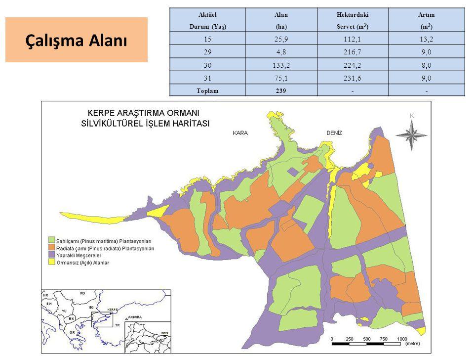 Çalışma Alanı Aktüel Durum (Yaş) Alan (ha) Hektardaki Servet (m 3 ) Artım (m 3 ) 1525,9112,113,2 294,8216,79,0 30133,2224,28,0 3175,1231,69,0 Toplam239--