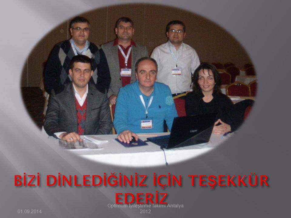 01.09.2014 Optimum İyileştirme Takımı Antalya 2012