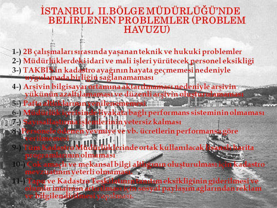 01.09.2014 Optimum İyileştirme Takımı Antalya 2012 SORUNLAR O.KÜÇÜKİSLA MOĞLU S.GÖKÇE TURANÜ.TOPALCIKA.DOMAÇK.BUDALANR.SARIGÜLT.