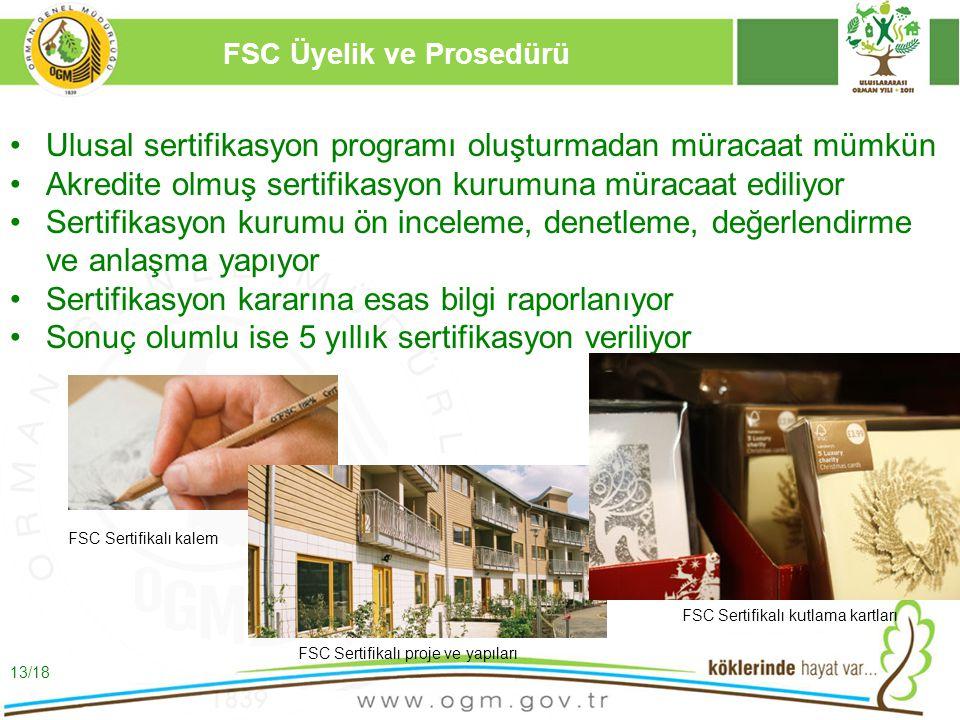 16/12/2010 Kurumsal Kimlik 13 FSC Üyelik ve Prosedürü Ulusal sertifikasyon programı oluşturmadan müracaat mümkün Akredite olmuş sertifikasyon kurumuna