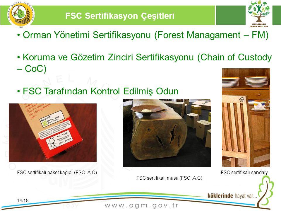 16/12/2010 Kurumsal Kimlik 14 FSC Sertifikasyon Çeşitleri Orman Yönetimi Sertifikasyonu (Forest Managament – FM) Koruma ve Gözetim Zinciri Sertifikasy