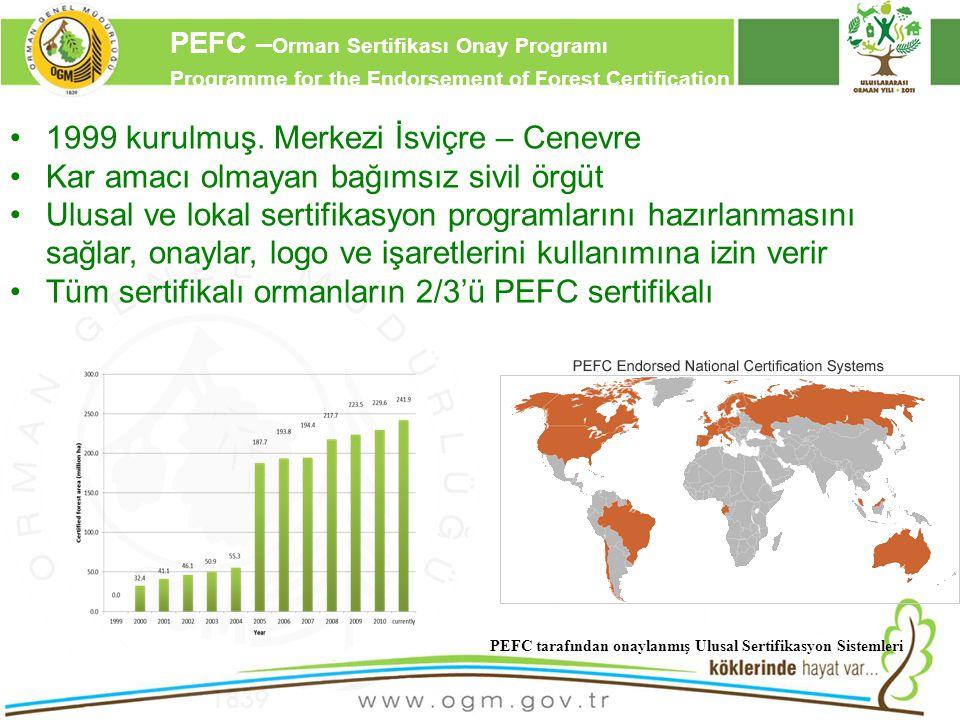 16/12/2010 Kurumsal Kimlik 15 PEFC – Orman Sertifikası Onay Programı Programme for the Endorsement of Forest Certification 1999 kurulmuş. Merkezi İsvi