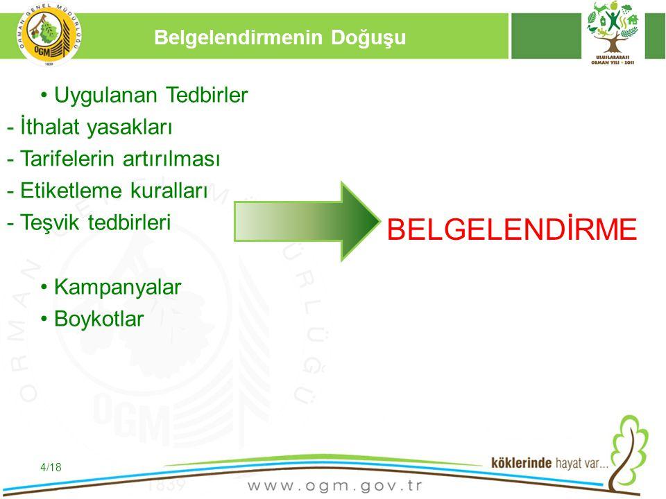 16/12/2010 Kurumsal Kimlik 4 Uygulanan Tedbirler - İthalat yasakları - Tarifelerin artırılması - Etiketleme kuralları - Teşvik tedbirleri Kampanyalar