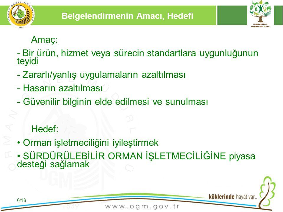 16/12/2010 Kurumsal Kimlik 6 Belgelendirmenin Amacı, Hedefi Amaç: - Bir ürün, hizmet veya sürecin standartlara uygunluğunun teyidi - Zararlı/yanlış uy