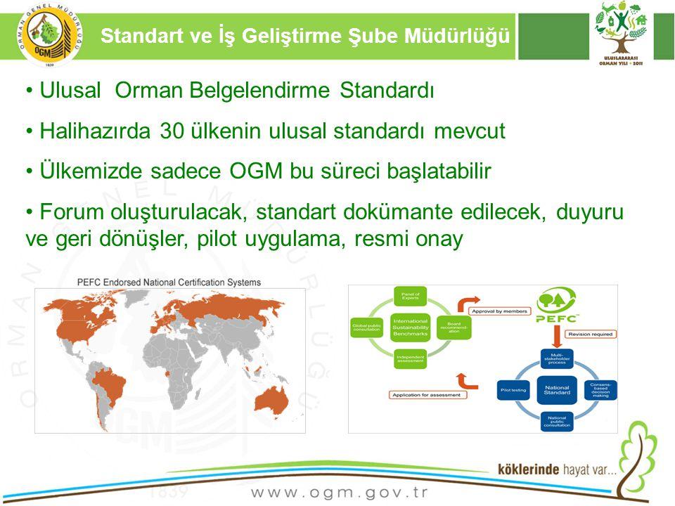 16/12/2010 Kurumsal Kimlik 12 Ulusal Orman Belgelendirme Standardı Halihazırda 30 ülkenin ulusal standardı mevcut Ülkemizde sadece OGM bu süreci başla