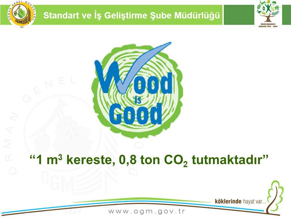"""16/12/2010 Kurumsal Kimlik 16 Standart ve İş Geliştirme Şube Müdürlüğü """"1 m 3 kereste, 0,8 ton CO 2 tutmaktadır"""""""