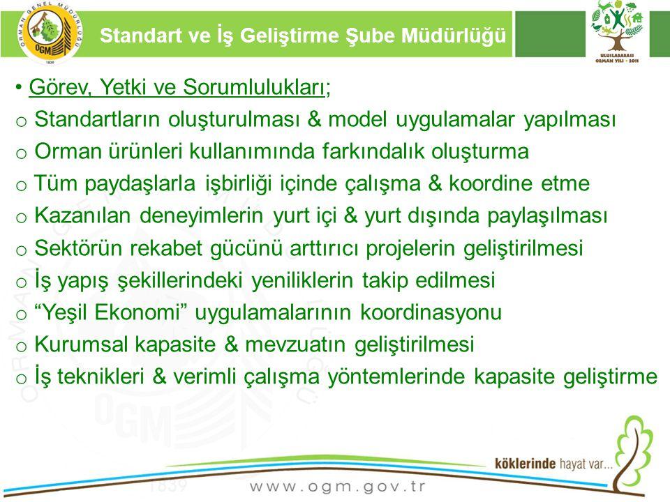 16/12/2010 Kurumsal Kimlik 3 Görev, Yetki ve Sorumlulukları; o Standartların oluşturulması & model uygulamalar yapılması o Orman ürünleri kullanımında