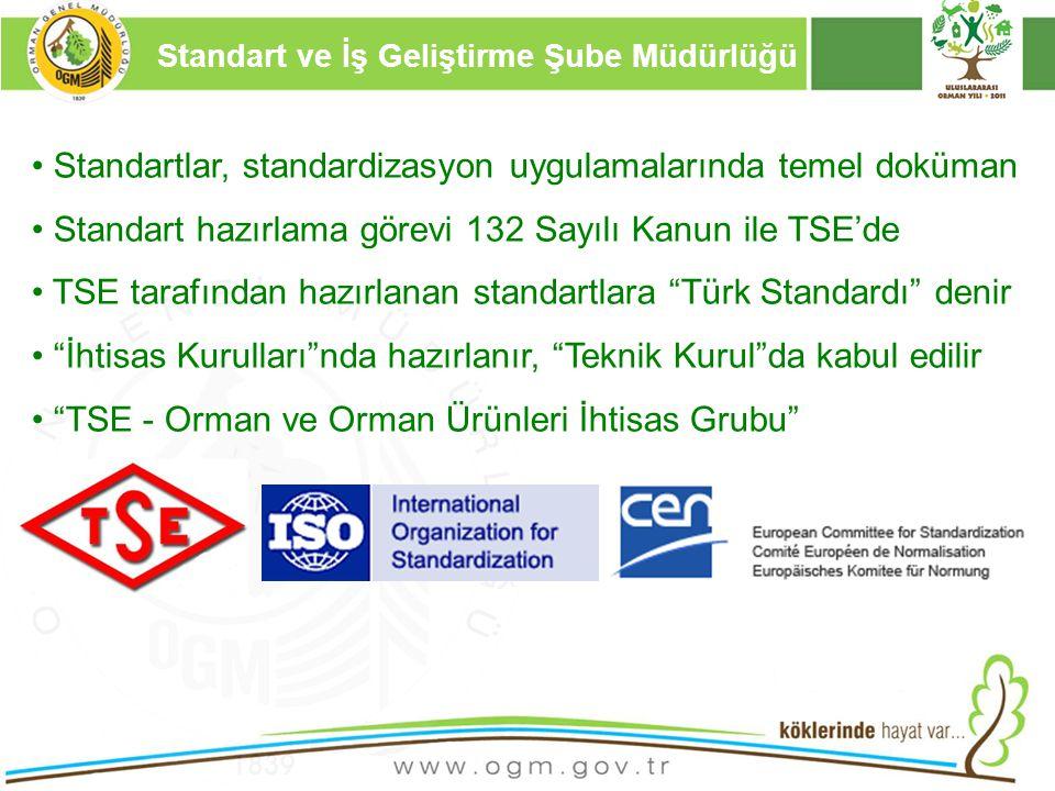 16/12/2010 Kurumsal Kimlik 5 Standartlar, standardizasyon uygulamalarında temel doküman Standart hazırlama görevi 132 Sayılı Kanun ile TSE'de TSE tara
