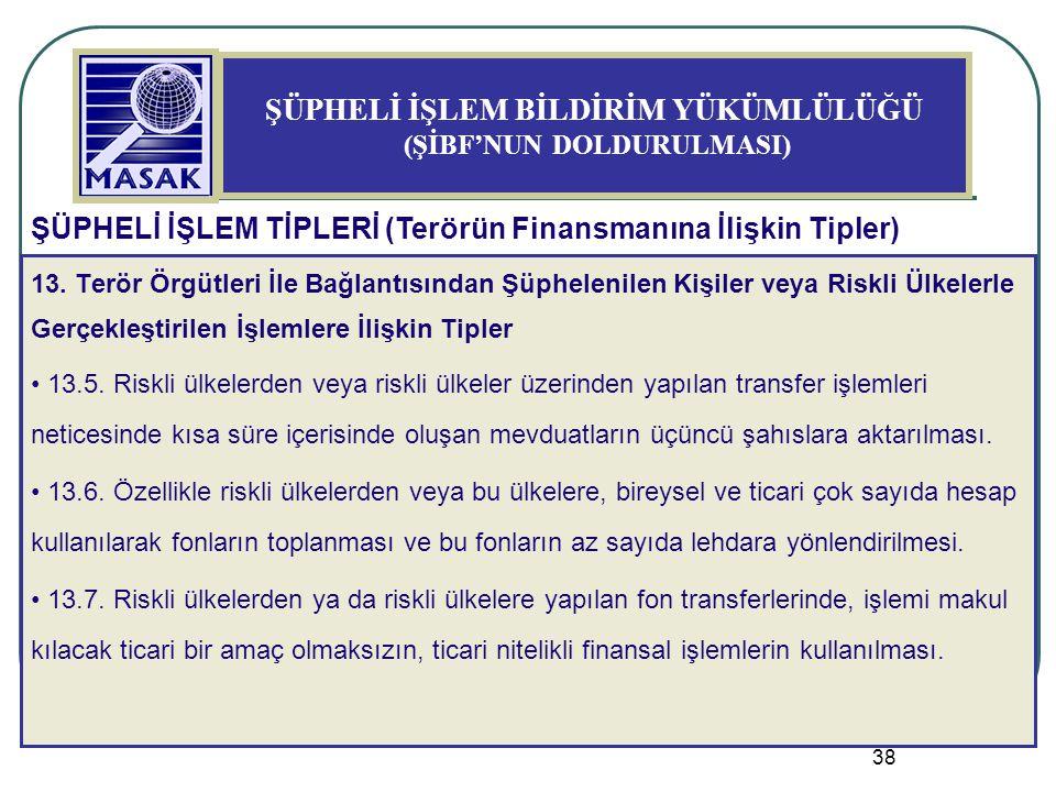 38 ŞÜPHELİ İŞLEM BİLDİRİM YÜKÜMLÜLÜĞÜ (ŞİBF'NUN DOLDURULMASI) 13. Terör Örgütleri İle Bağlantısından Şüphelenilen Kişiler veya Riskli Ülkelerle Gerçek