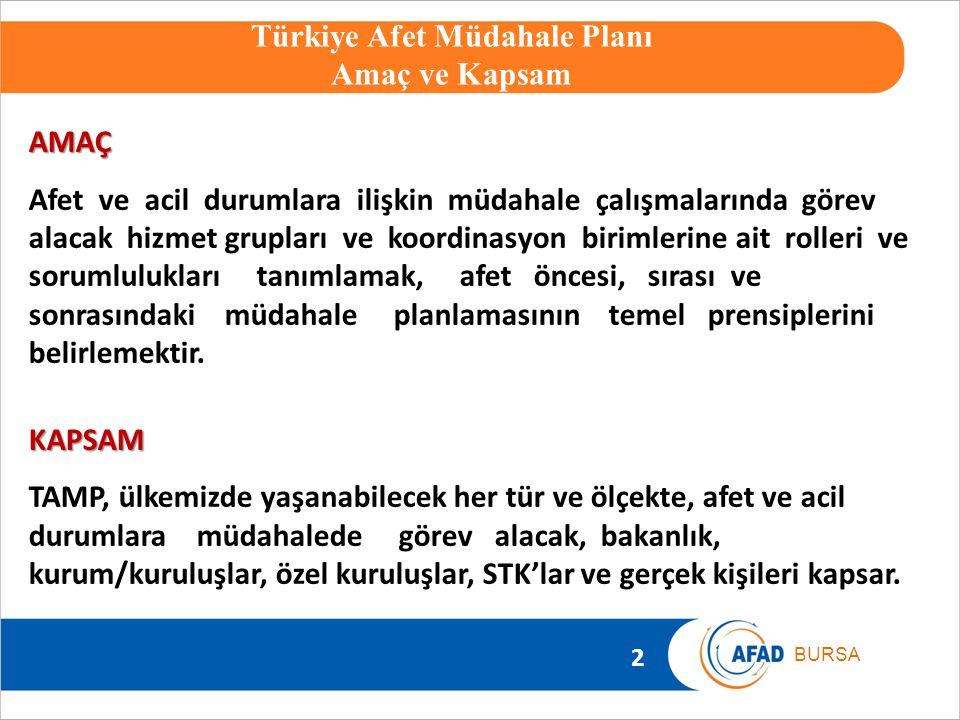2 Türkiye Afet Müdahale Planı Amaç ve Kapsam BURSA AMAÇ Afet ve acil durumlara ilişkin müdahale çalışmalarında görev alacak hizmet grupları ve koordin