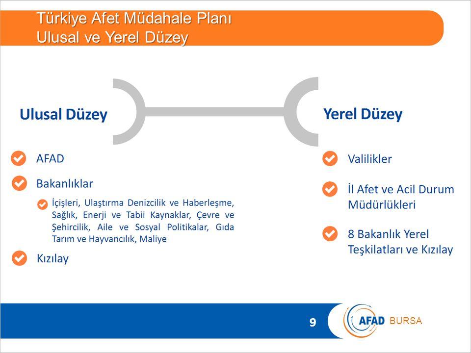 9 BURSA Türkiye Afet Müdahale Planı Ulusal ve Yerel Düzey
