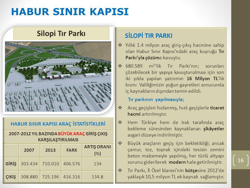 16 HABUR SINIR KAPISI Silopi Tır Parkı