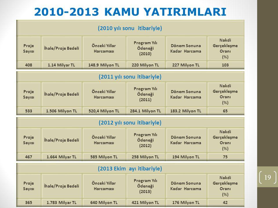 19 2010-2013 KAMU YATIRIMLARI