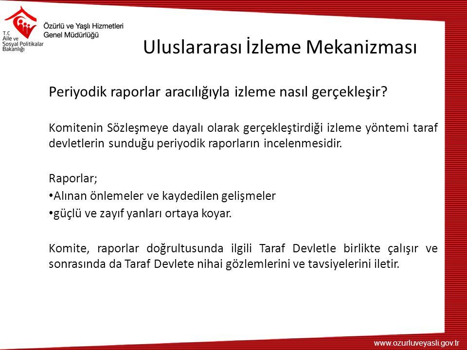 www.ozurluveyasli.gov.tr Uluslararası İzleme Mekanizması Raporlama neden önemlidir.