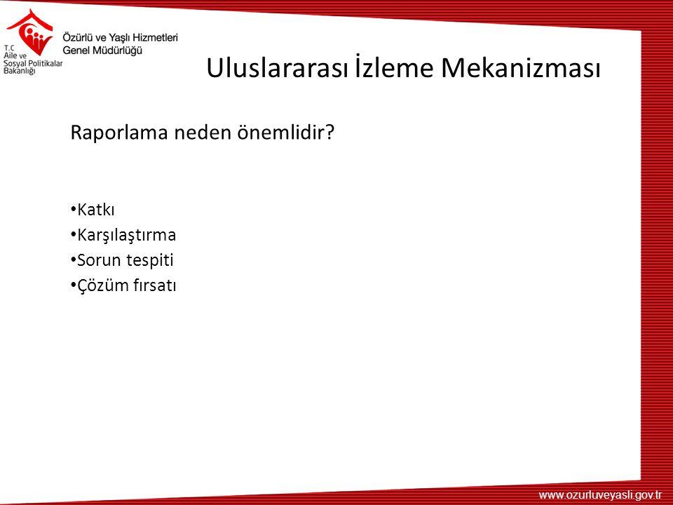 www.ozurluveyasli.gov.tr Uluslararası İzleme Mekanizması Bireysel/kollektif Başvuru Prosedürü ve Araştırma Prosedürü aracılığıyla izleme nasıl gerçekleşir.
