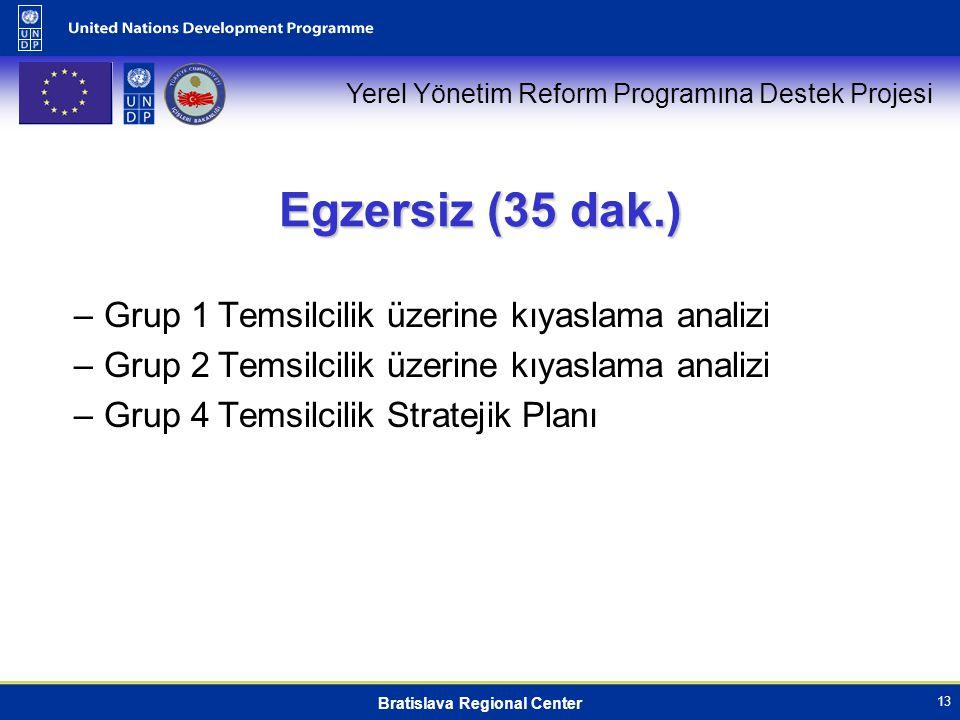 Yerel Yönetim Reform Programına Destek Projesi Bratislava Regional Center 13 Egzersiz (35 dak.) –Grup 1Temsilcilik üzerine kıyaslama analizi –Grup 2Temsilcilik üzerine kıyaslama analizi –Grup 4Temsilcilik Stratejik Planı