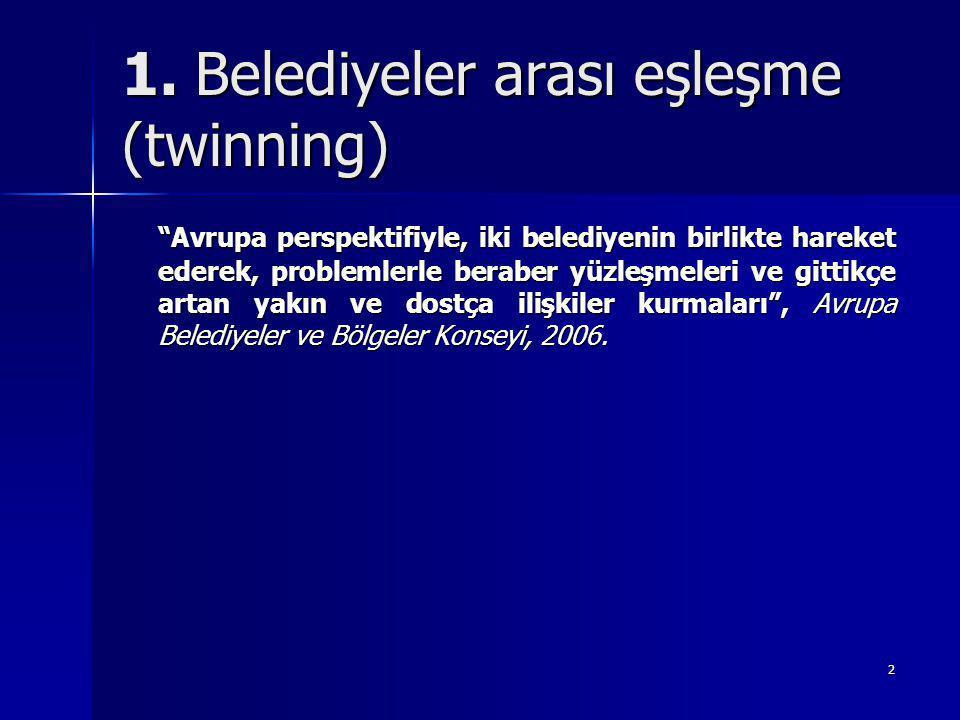 """2 1. Belediyeler arası eşleşme (twinning) """"Avrupa perspektifiyle, iki belediyenin birlikte hareket ederek, problemlerle beraber yüzleşmeleri ve gittik"""