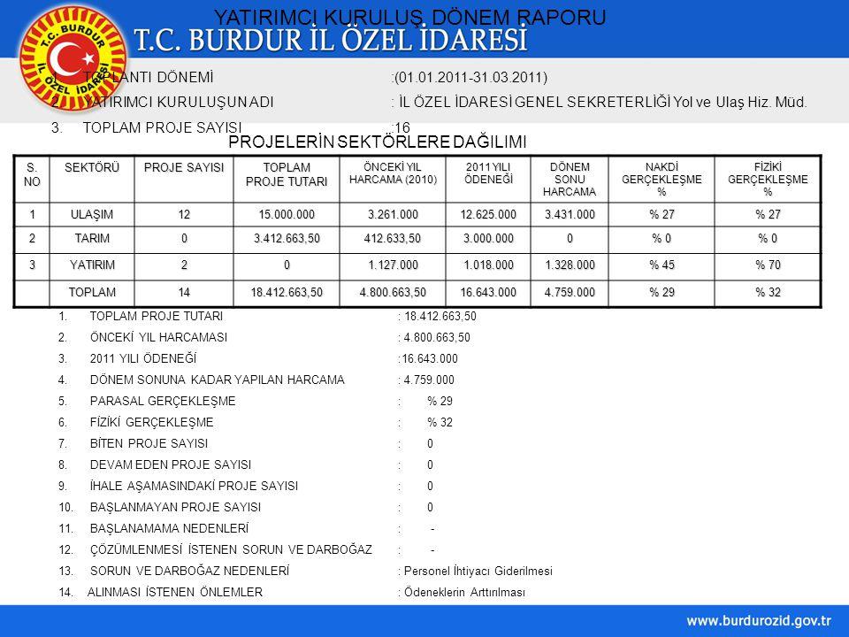 KANALİZASYON HİZMETLERİ Yeşilova Doğanbaba Kanalizasyon tesisi inş.