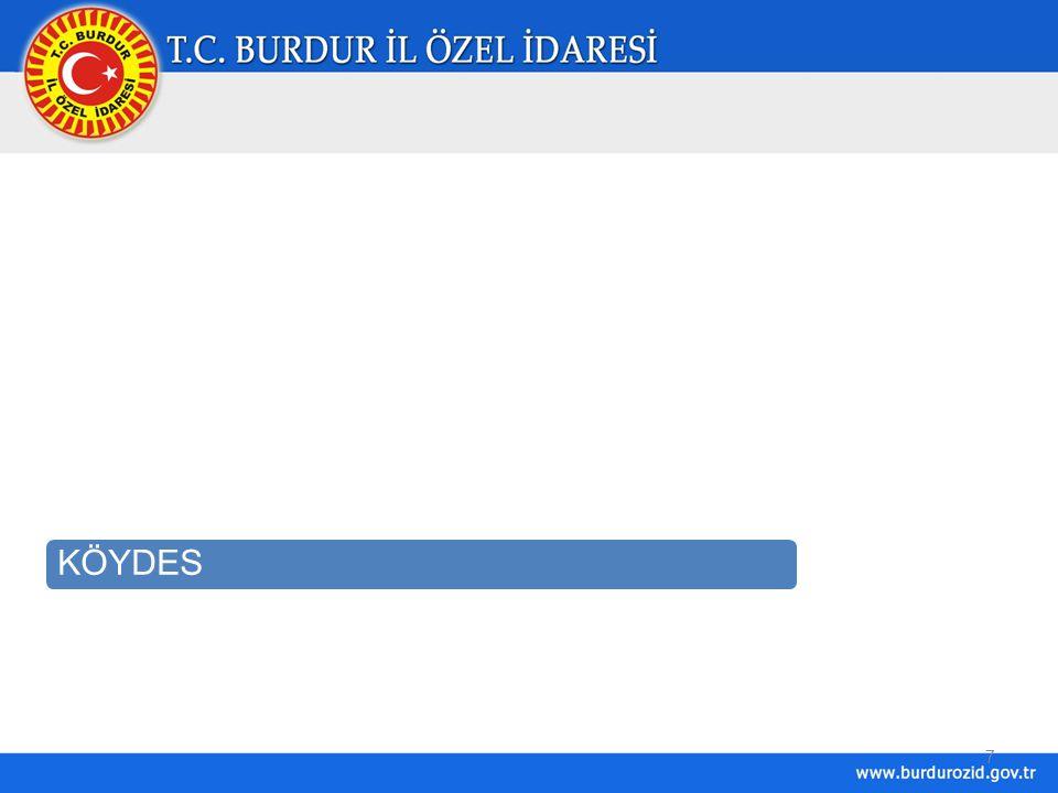 KANALİZASYON TESİSİ BAKIM ONARIMI ve İLAVELER TESİSLER İÇİN KORİGE BORU VERİLEN KÖYLERİMİZ (01.01.2011 – 31.03.2011 Tarihi İtibariyle) Sıra No İl ç esiKöyüKöyü 2011 yılında İlave Tesis yapım ve Arıza i ç in Koruge boru miktarı (Mt.) 1MerkezAskeriye70 2MerkezGökçebağ105 3Merkezİlyas14 - Merkezİlyas (110/110 - 6 PVC)30 4AğlasunKibrit301 5AltınyaylaÇatak300 6YeşilovaKayadibi (100/110 – 6 PVC)72 892 mt.
