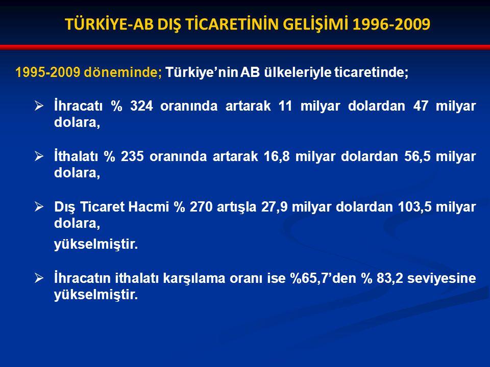 TÜRKİYE-AB DIŞ TİCARETİNİN GELİŞİMİ 1996-2009 1995-2009 döneminde; Türkiye'nin AB ülkeleriyle ticaretinde;  İhracatı % 324 oranında artarak 11 milyar dolardan 47 milyar dolara,  İthalatı % 235 oranında artarak 16,8 milyar dolardan 56,5 milyar dolara,  Dış Ticaret Hacmi % 270 artışla 27,9 milyar dolardan 103,5 milyar dolara, yükselmiştir.