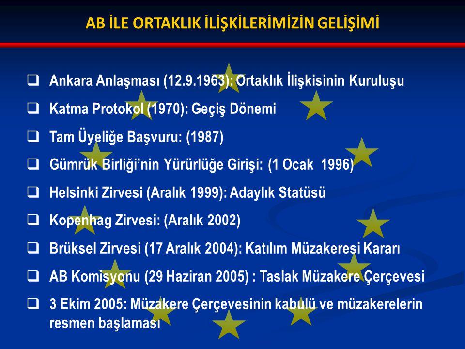 AB İLE ORTAKLIK İLİŞKİLERİMİZİN GELİŞİMİ Ankara Anlaşması'nın Amacı;  Türkiye ekonomisinin hızlandırılmış kalkınmasını ve Türk Halkının istihdam seviyesinin ve yaşama şartlarının yükseltilmesini sağlama gereğini tümü ile göz önünde bulundurarak, taraflar arasındaki ticari, ekonomik ilişkileri aralıksız ve dengeli olarak güçlendirmeyi teşvik etmektir. (Md.